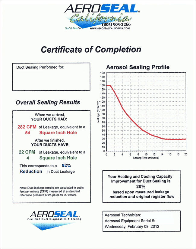 Sample Duct Testing Report